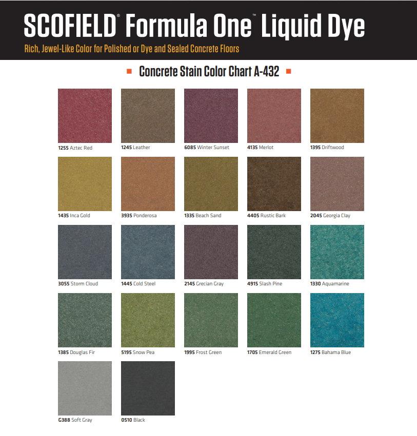 Formula One Dyes