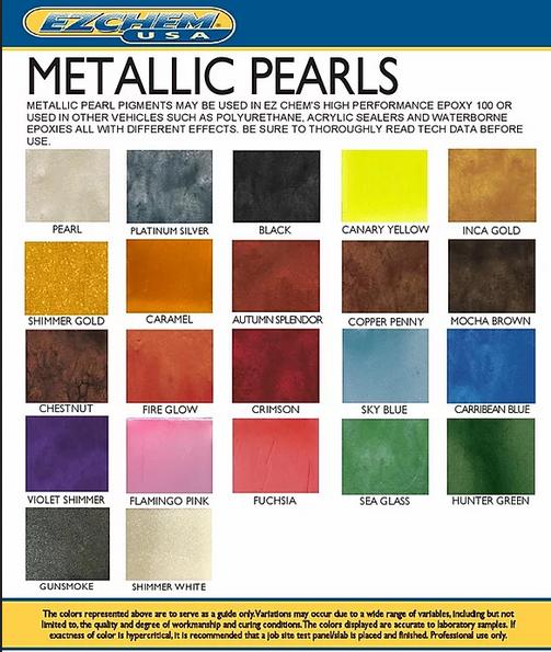 Perma-Pro Metallics