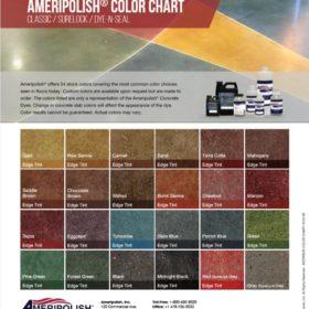 Ameripolish Classic/Surelock/Dye-n-Seal